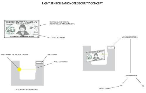 Lightsesorconcept